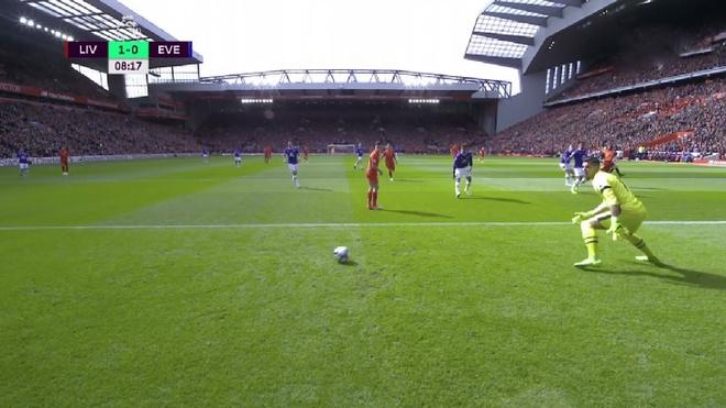 Liverpool vs Everton anh 19