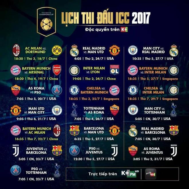 ICC 2017 - giai dau hap dan truoc mua giai moi hinh anh 4