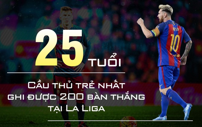 10 ky luc an tuong cua Leo Messi hinh anh