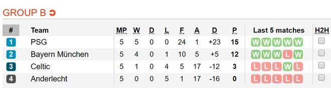 Atletico Madrid, Juventus no luc gianh ve di tiep o loat tran cuoi hinh anh 6