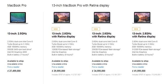 Macbook Pro Retina voi vi xu ly nhanh hon, gia tu 30 trieu hinh anh 1