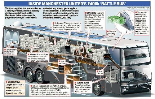 Soi xe bus giup MU thoat 'con dien' cua CDV West Ham hinh anh 2