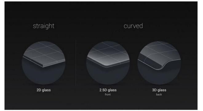 iPhone 8 dung kinh cong 3D anh 1