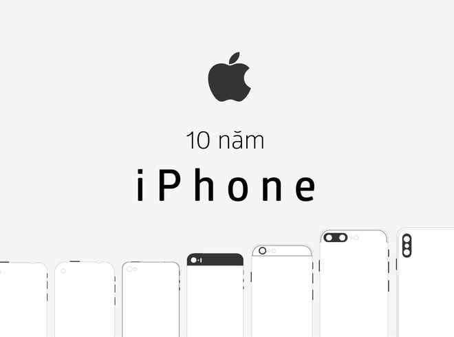 10 nam: Tu iPhone 2G den iPhone X hinh anh
