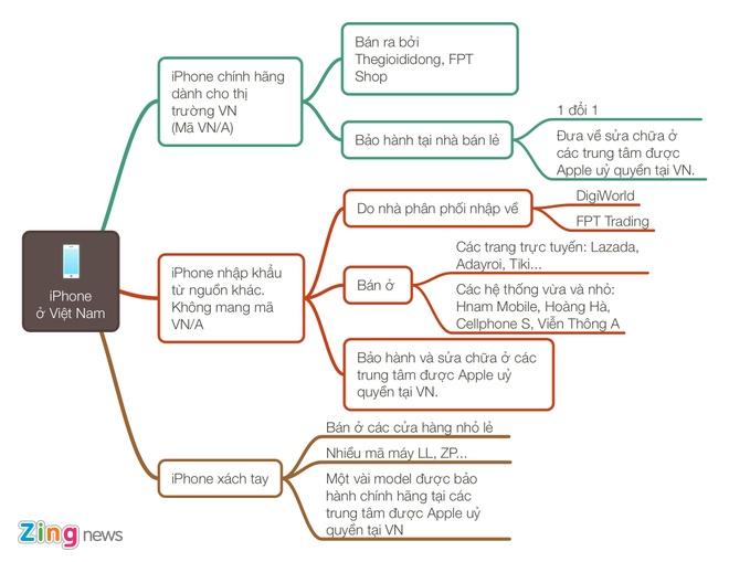 The Gioi Di Dong ban iPhone X o Campuchia som va re hon VN hinh anh 2