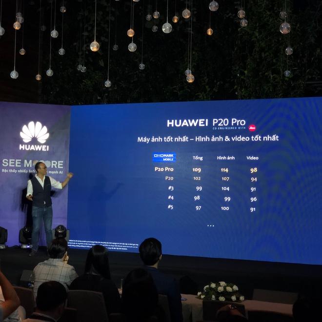 Huawei ra P20 Pro o VN: 3 camera, DxO Mark cao nhat, gia 19,9 trieu hinh anh 8
