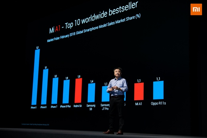Xiaomi ra Mi A2 va A2 Lite - camera kep AI, cau hinh tot, Android One hinh anh 10