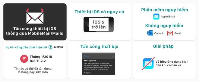 Apple da nhan loi hinh anh 2 Z19626042020_3.jpg