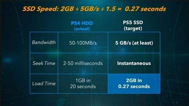 Them tin vui ve Sony PlayStation 5 hinh anh 2 Z15822052020_2.jpg