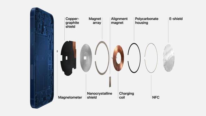 iPhone 12 la bang chung cho thay Apple sap bo cong Lightning anh 1