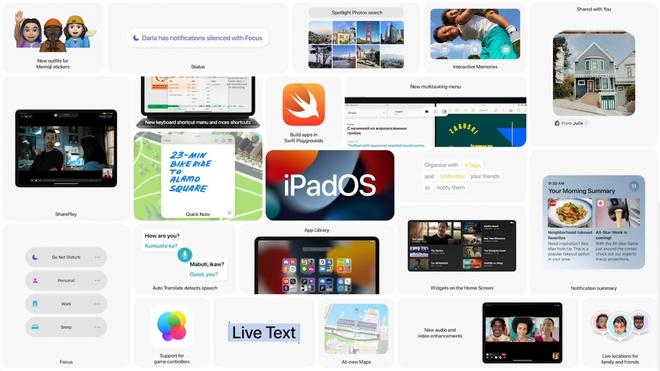 iPadOS 15 co gi moi anh 8