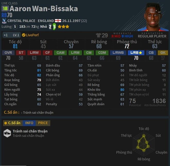 Bom tan De Ligt do thong so Wan-Bissaka, ai hon trong FIFA Online? hinh anh 1