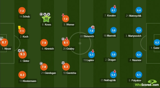 Toni Kroos toa sang giup tuyen Duc chinh thuc gianh ve du Euro 2020 hinh anh 2