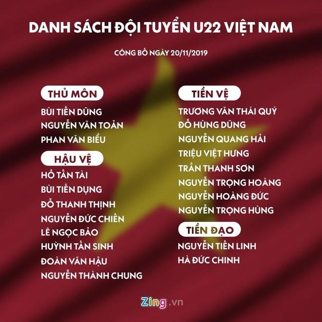 Quang Hai deo bang thu quan, Tien Linh lam doi pho o U22 Viet Nam hinh anh 2