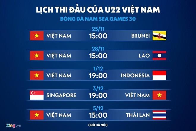 Thai Lan phan nan ve lich thi dau tai SEA Games 30 hinh anh 2