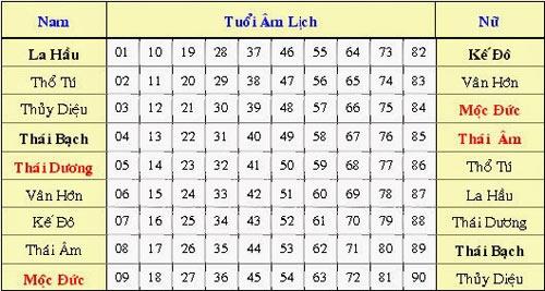 Co nen so sao Thai Bach 'sach' cua nha? hinh anh 3