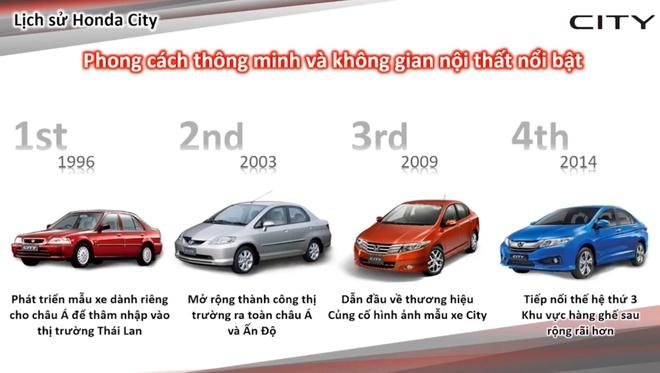 Honda City 2021 duoc ra mat tai Viet Nam anh 2