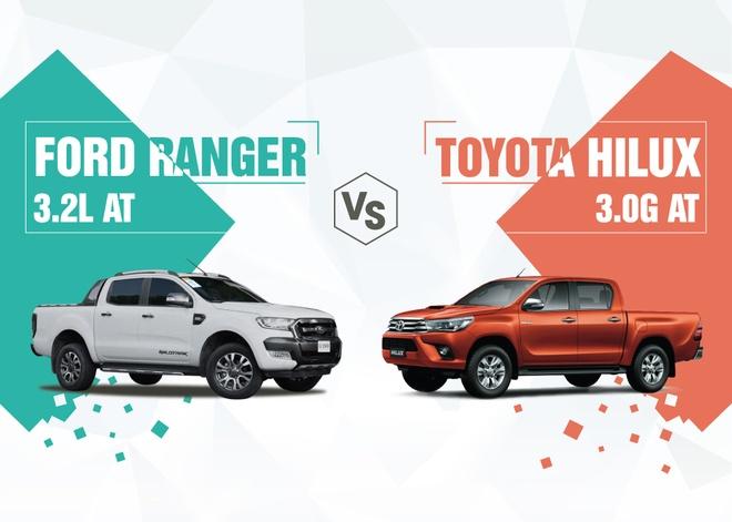So sanh Toyota Hilux 2016 va Ford Ranger 2016 hinh anh