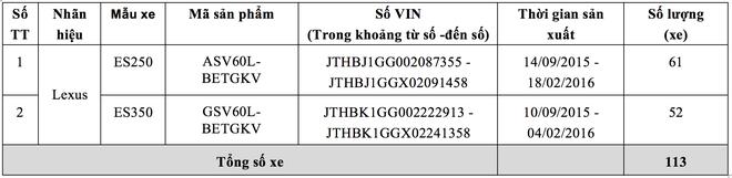 Lexus Viet Nam trieu hoi hon 100 xe ES 250 va ES 350 hinh anh 2