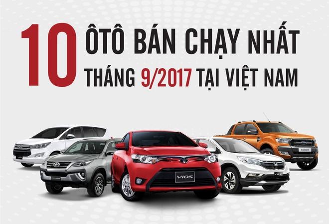 10 oto ban chay thang 9: Honda CR-V lan dau dung thu 2 hinh anh
