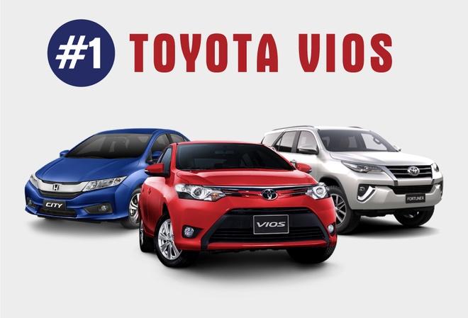 10 oto ban chay thang 10: Toyota Innova tut sau hinh anh