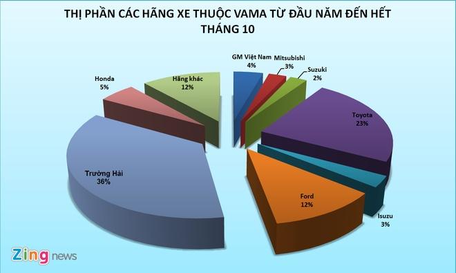 Thaco giam gia nhieu dong xe Kia, Mazda hinh anh 3