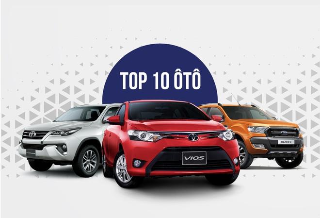 10 xe ban chay nhat Viet Nam 2017: Toyota Vios nam ngoi vua hinh anh