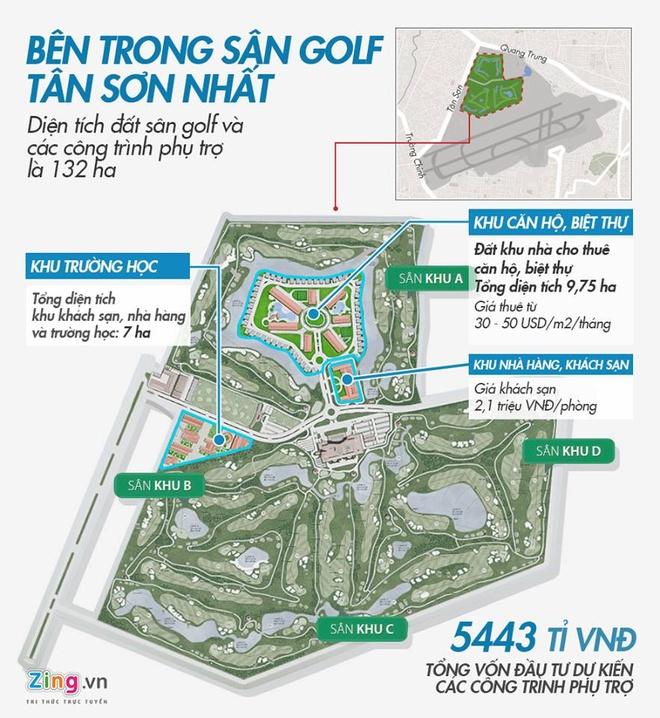 Dung 157 ha san golf mo rong san bay Tan Son Nhat the nao? hinh anh 3
