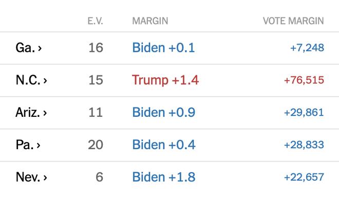 Trump - Biden anh 46