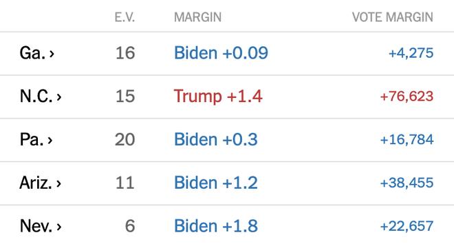 Trump - Biden anh 55