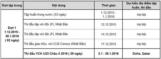 HLV Miura se trieu tap 30 cau thu du VCK U23 chau A hinh anh 2