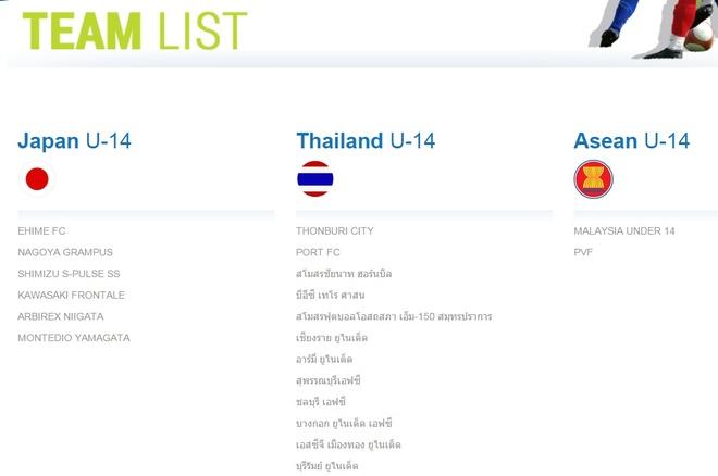 U14 PVF danh bai doi Thai Lan de vao ban ket U14 quoc te hinh anh 3