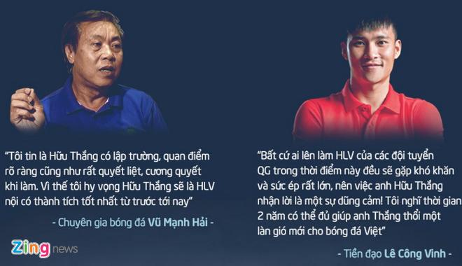Cho xem cach Huu Thang dung quan HAGL hinh anh 2