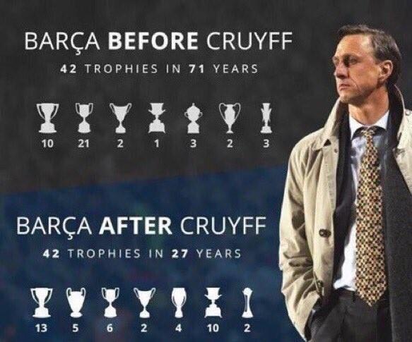 Nguoi Brazil goi Cruyff la Thanh vi lo goi Pele la Vua hinh anh 2