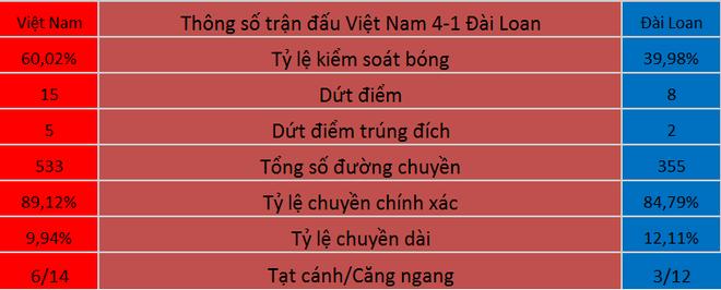 Thay tro HLV Huu Thang duoc dai tiec truoc tran gap Iraq hinh anh 3