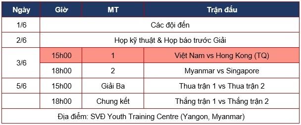 HLV Huu Thang muon tuyen Viet Nam tap huan nuoc ngoai hinh anh 1