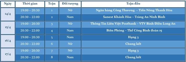 Lich thi dau giai bong chuyen cup Hung Vuong 2016 hinh anh 1