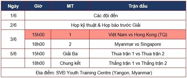 HLV Huu Thang dong vien Tuan Anh va Cong Phuong hinh anh 2
