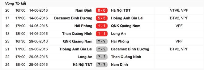 HLV Huu Thang chua bo tran dau nao o Euro 2016 hinh anh 2