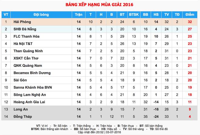 Cau thu FLC Thanh Hoa to 'mat trong tai co van de' hinh anh 2