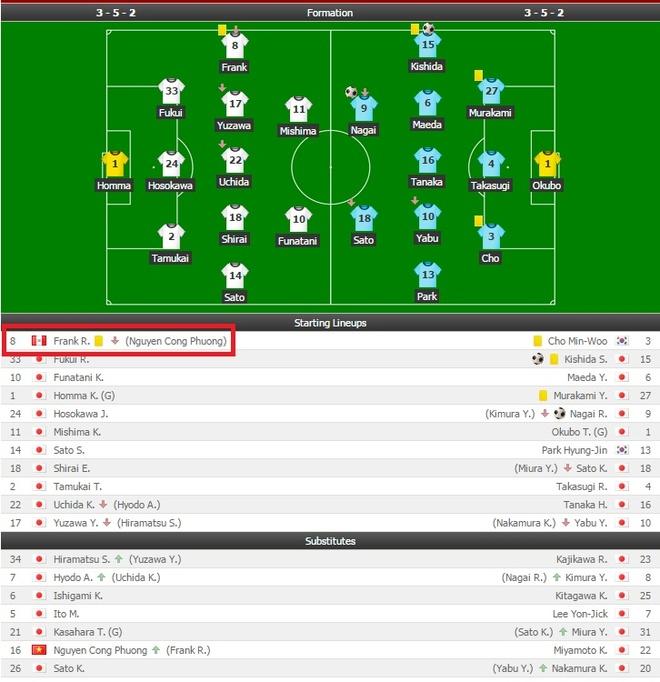Cong Phuong ra san tran thu ba o J.League 2 hinh anh 1