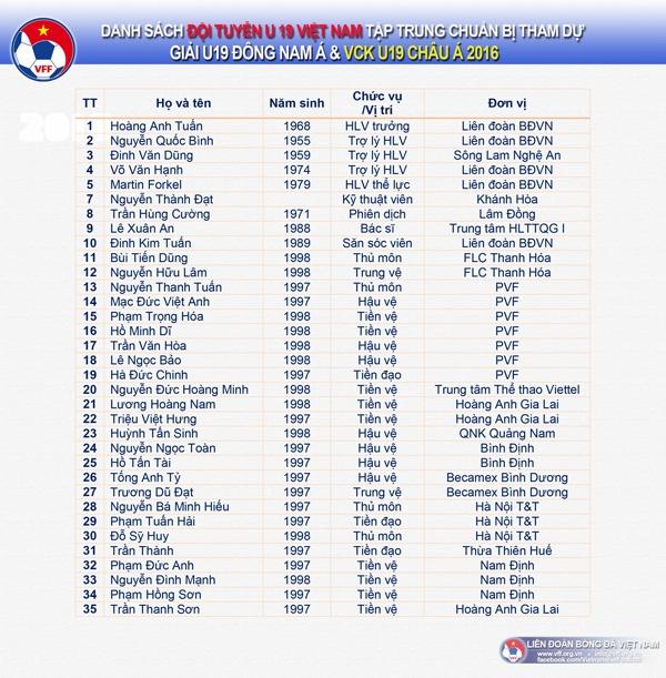 Chuyen gia nguoi Duc ren the luc U19 Viet Nam hinh anh 9