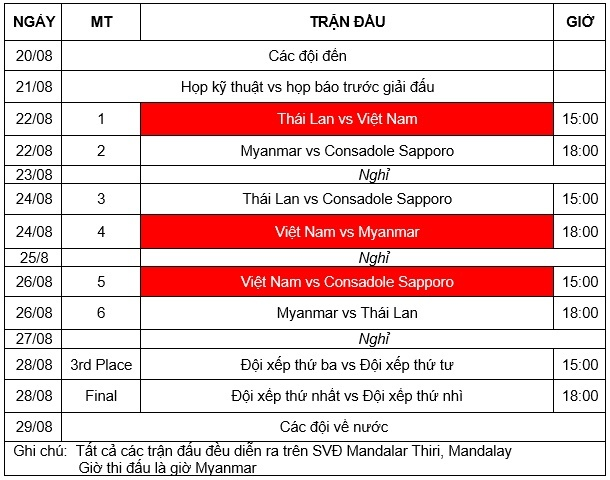 U19 Viet Nam chot danh sach anh 2