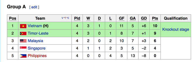 U19 Viet Nam vs U19 Australia anh 1