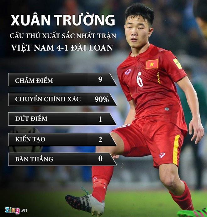 Doi hinh ket hop 2 lua U19 Viet Nam day hua hen hinh anh 9