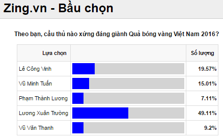 Qua bong Vang 2016 anh 3