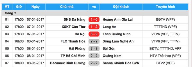 Quang Hai lap sieu pham V.League, anh 9