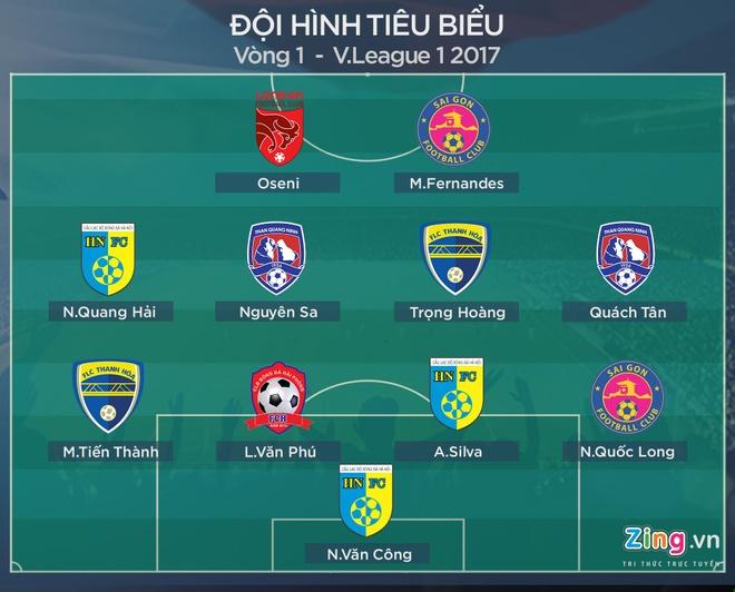 Doi hinh tieu bieu vong 1 V.League: Dang lo cho bong da Viet hinh anh 1