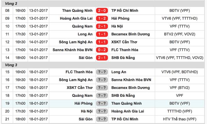 5 diem nhan 'kem vui' o vong 2 V.League 2017 hinh anh 4