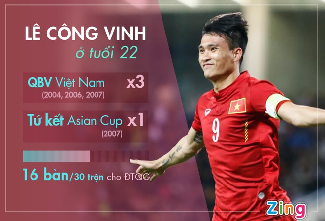 So sanh Cong Phuong voi Van Quyen, anh 3